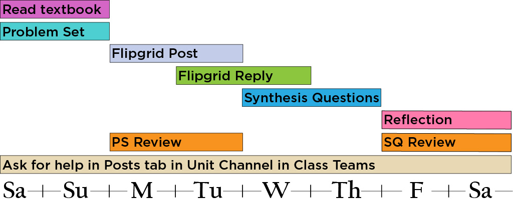 Suggested weekly schedule; see text for details.